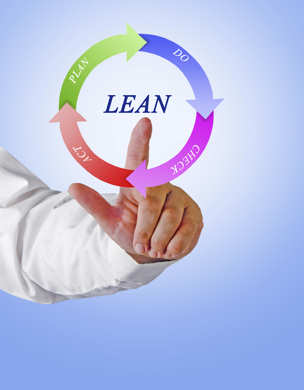 Six Sigma lean Training