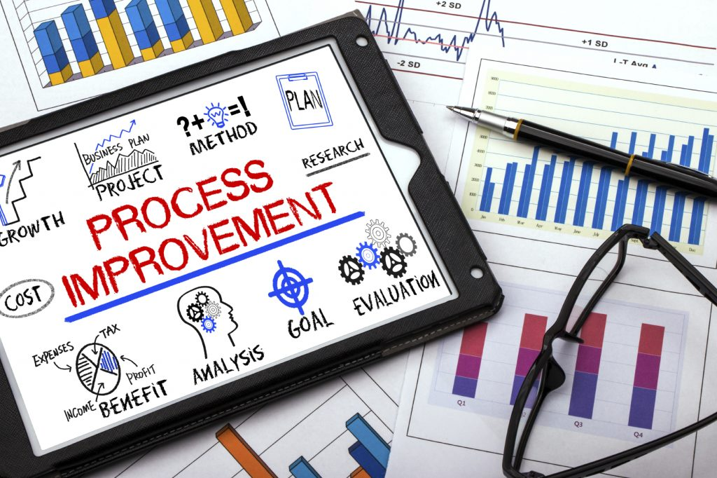 Why Six Sigma Training Is Necessary To Improve Your Business Processes