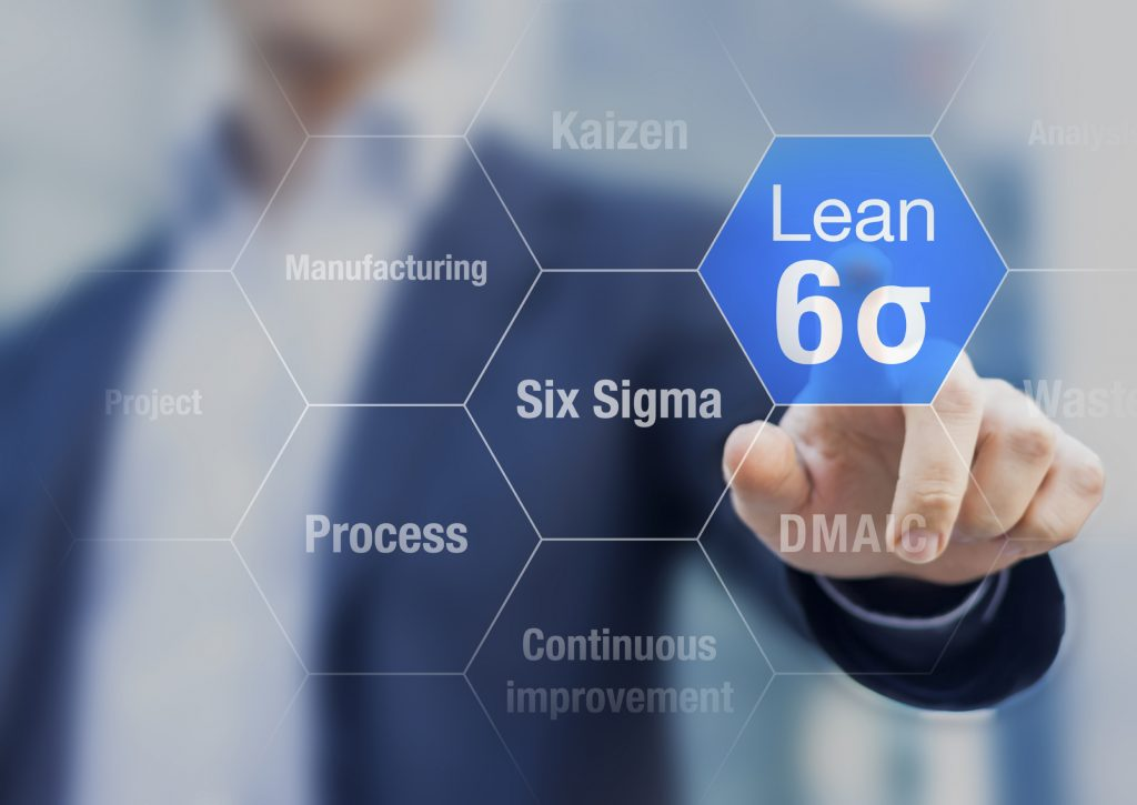 Lean Six Sigma Black Belt Certification Pyzdek Institute