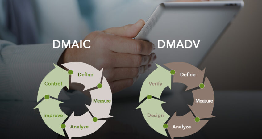 DMAIC and DMADV