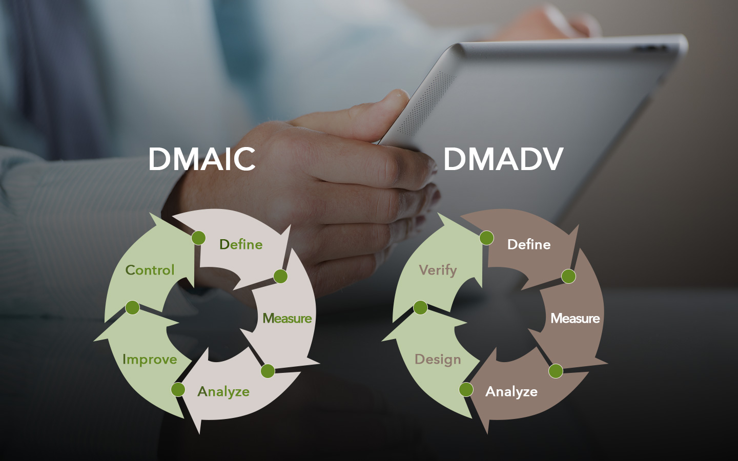 Six Sigma Training: DMAIC vs. DMADV
