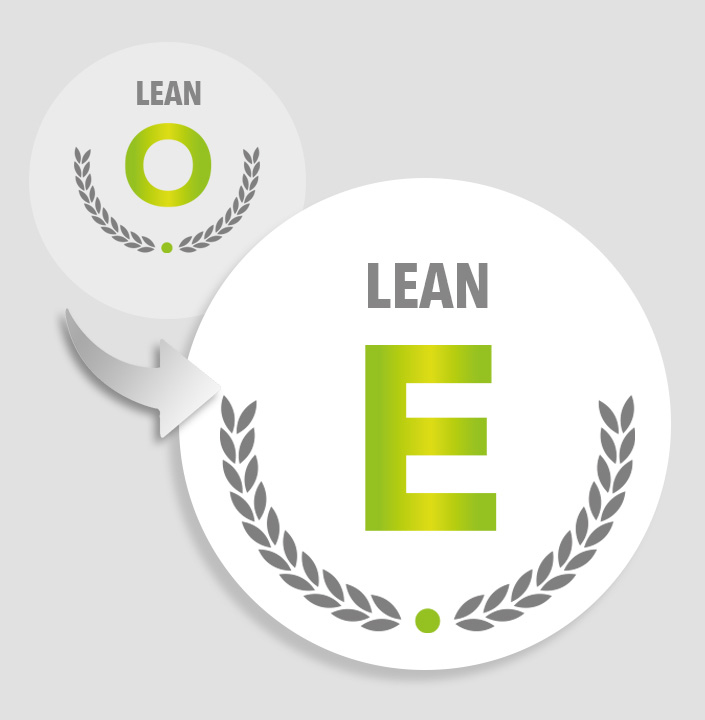 Upgrade Lean Overview To Lean Expert
