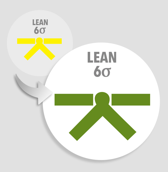 Upgrade lean six sigma yellow belt to lean six sigma green belt