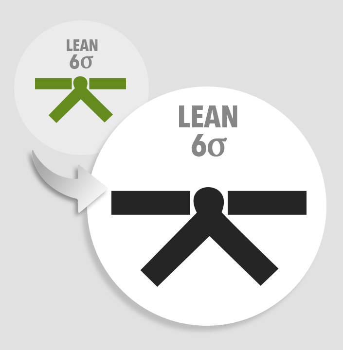 Upgrade lean six sigma green belt to lean six sigma black belt